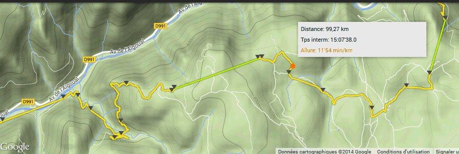 Problème calcul distance sur Suunto Ambit3 Peak