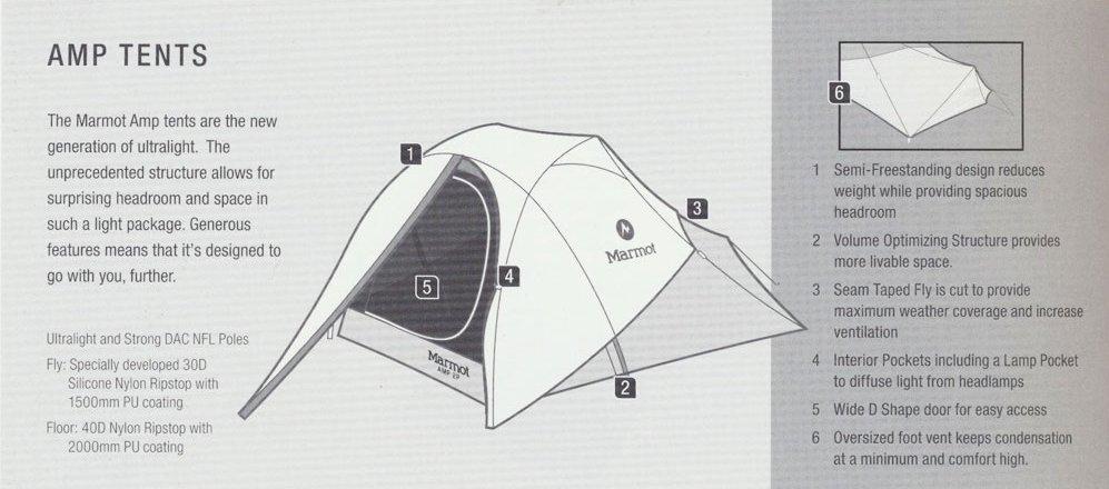 Tente Marmot Amp 2P