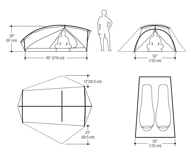 Marmot Force dimensions